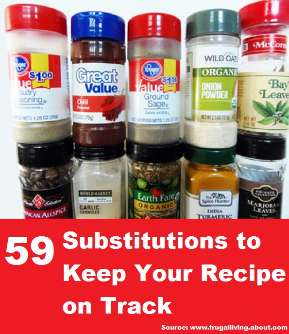 59 Substitutions to Keep Your Recipe On Track